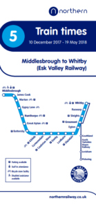Esk Valley timetable Dec 2017